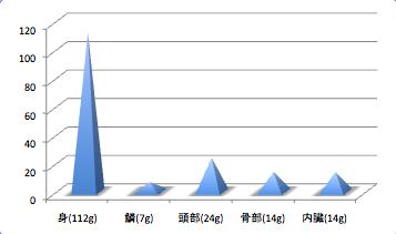 Itohikihimedata4_t-suisan