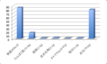 Kagamidaidata_t-suisan