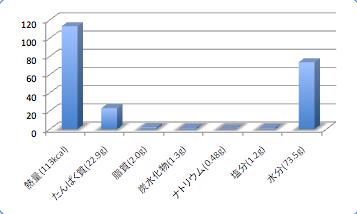Kanadodata5_t-suisan