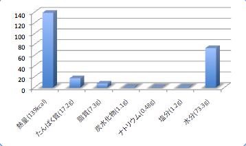 Tomomehikaridata1_t-suisan