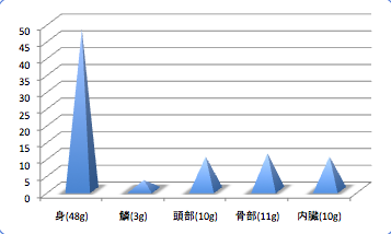 Tomomehikaridata4_t-suisan