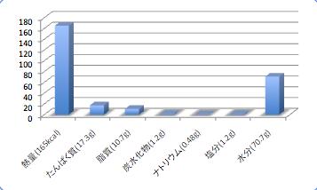 Tomomehikaridata5_t-suisan