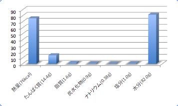 Hakutenkoikadata1_t-suisan