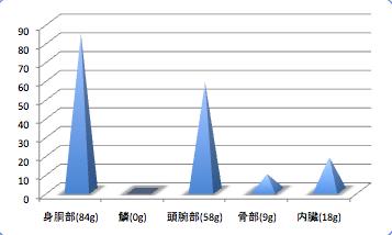 Hakutenkoikadata4_t-suisan