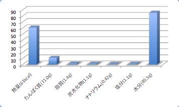 Hakutenkoikadata5_t-suisan