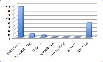 Kagokamasudata1_t-suisan