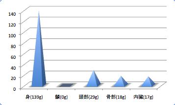 Kagokamasudata4_t-suisan