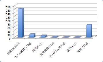 Kagokamasudata5_t-suisan