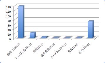 Kagosimanigisudata5_t-suisan