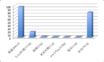 Yanagimusigareidata1_t-suisan