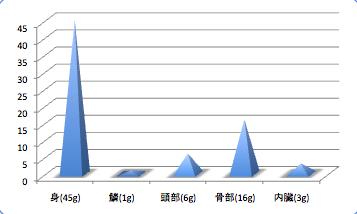 Yanagimusigareidata4_t-suisan