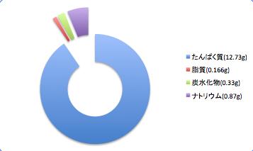 Mimiikadata2_t-suisan