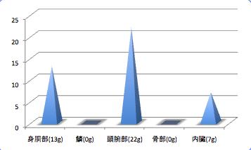 Mimiikadata4_t-suisan