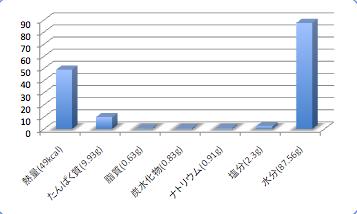 Mimiikadata5_t-suisan