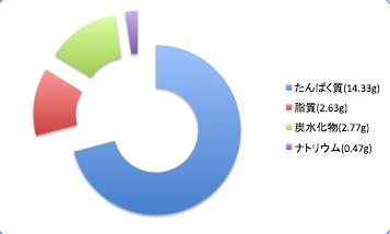 Okihiragidata2_t-suisan