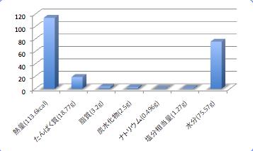 Okihiragidata5_t-suisan