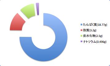 Okihiragidata6_t-suisan