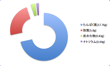 Simaitatiuodata2_t-suisan
