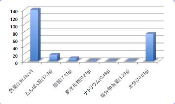 Simaitatiuodata5_t-suisan