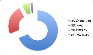 Yamatotatimodokidata2_t-suisan