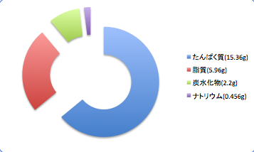 Yamatotatimodokidata6_t-suisan